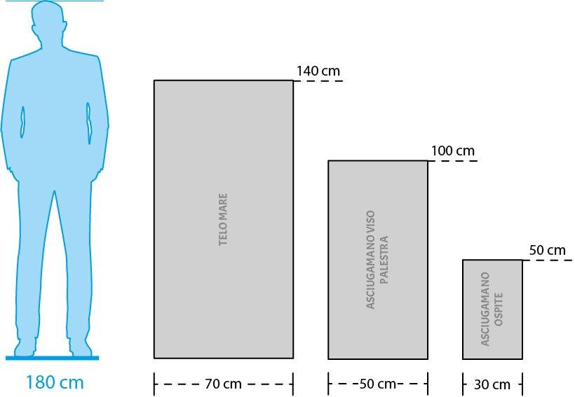 https://asciugamanipersonalizzati.com/wp-content/uploads/2021/02/telo-mare-digitale-personalizzato-dimensioni.jpg